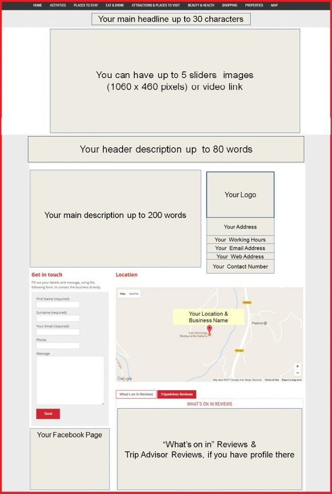 Sales Page Layout when Advertise in Sutton